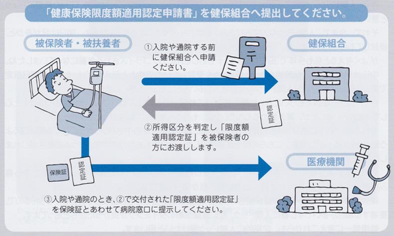 chikara_kougakuiryou